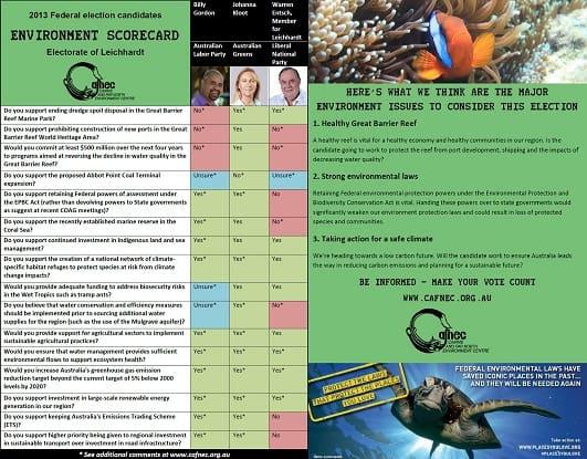 Federal election environment scorecard
