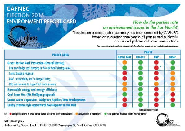 CAFNEC Environment report card – election 2015